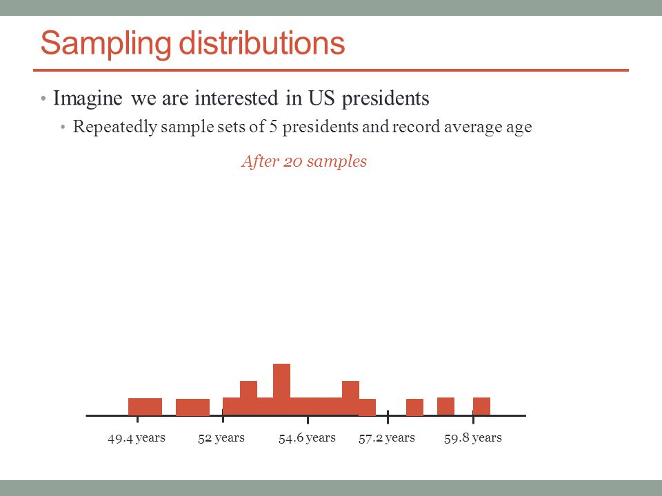 Sampling distributions Imagine we are interested in US presidents Repeatedly sample sets of 5 presidents and record average age 54.6 years52 years49.4 years 57.2 years 59.8 years After 20 samples