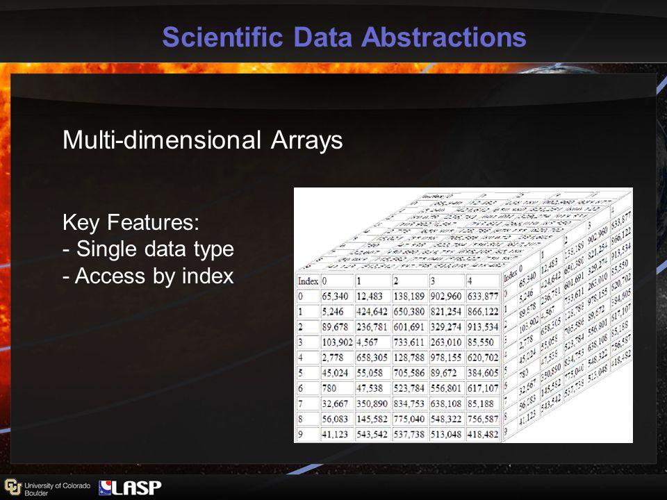 Single Data Access Interface