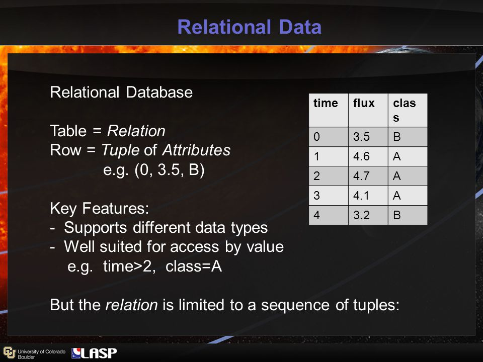LaTiS Unified Data Model Extends the Relational Model to add Functional relationships.