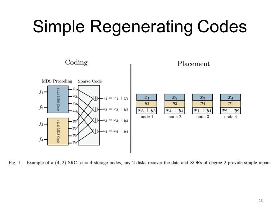 Simple Regenerating Codes 10