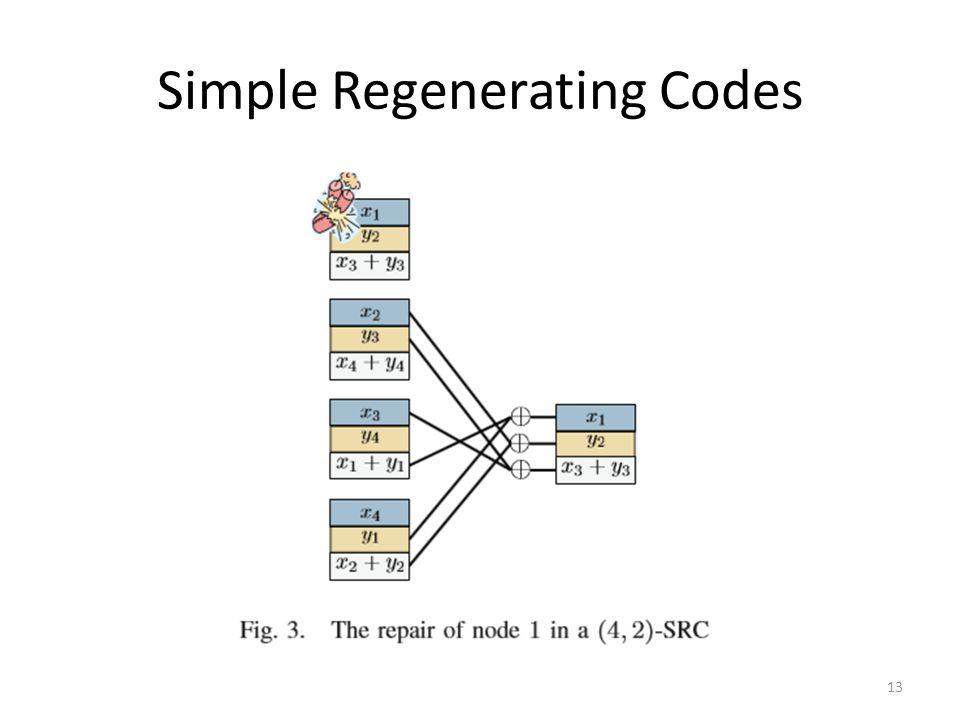 Simple Regenerating Codes 13