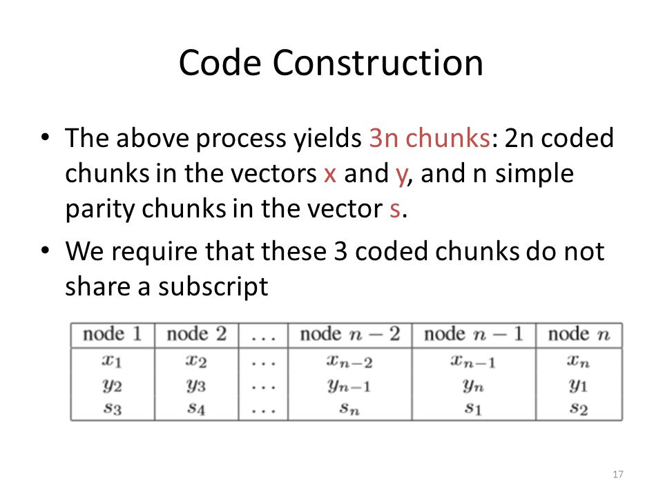 Code Construction The above process yields 3n chunks: 2n coded chunks in the vectors x and y, and n simple parity chunks in the vector s.