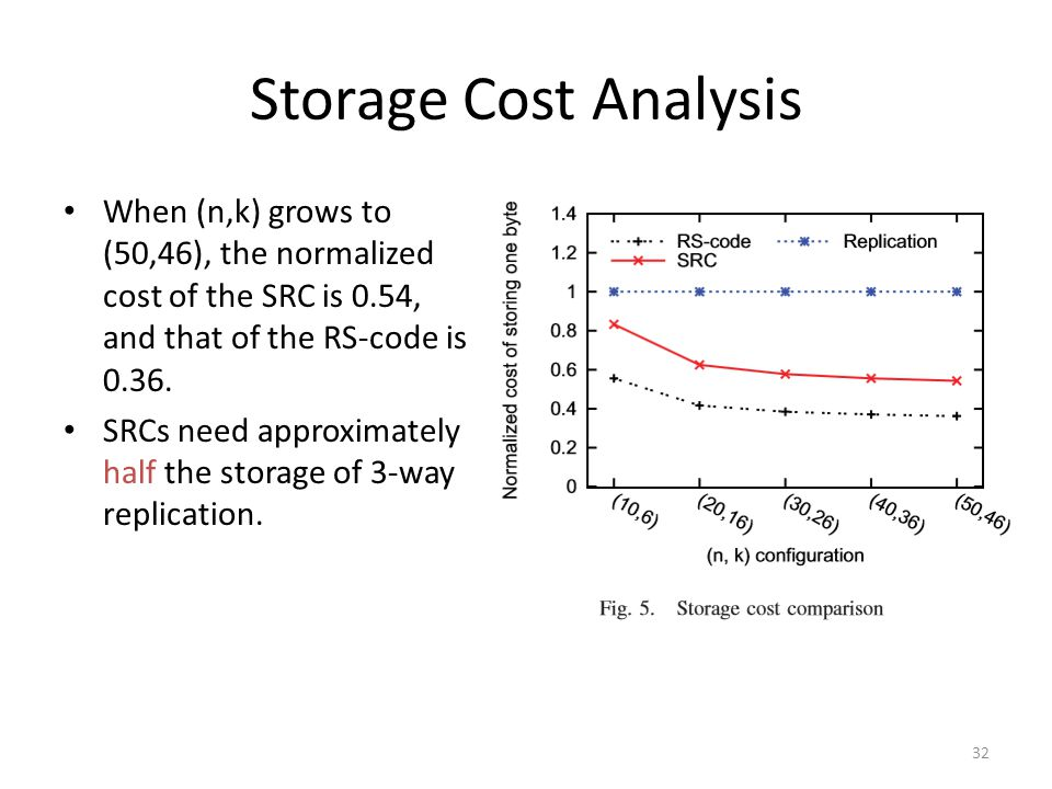 Storage Cost Analysis When (n,k) grows to (50,46), the normalized cost of the SRC is 0.54, and that of the RS-code is 0.36. SRCs need approximately ha