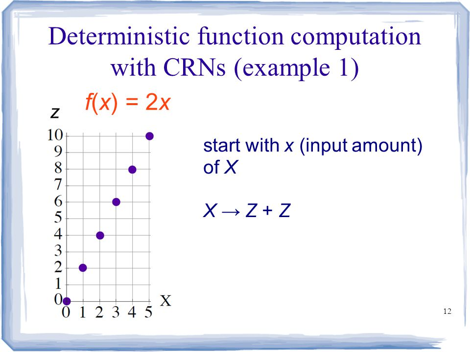 12 Deterministic function computation with CRNs (example 1) f(x) = 2x start with x (input amount) of X X → Z + Z z