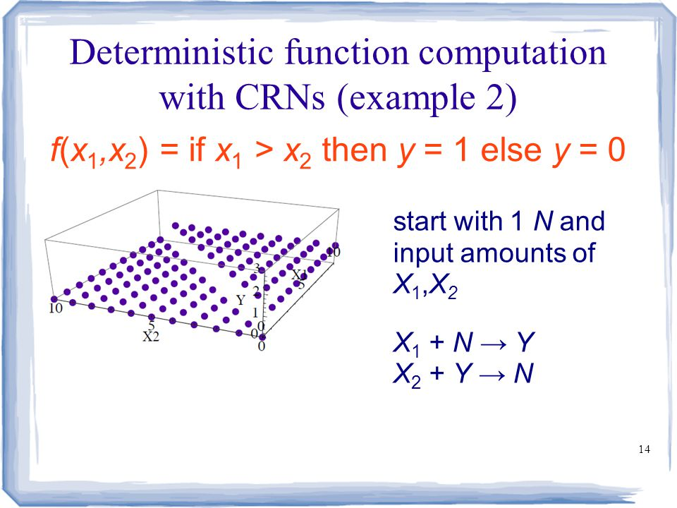 14 Deterministic function computation with CRNs (example 2) f(x 1,x 2 ) = if x 1 > x 2 then y = 1 else y = 0 start with 1 N and input amounts of X 1,X