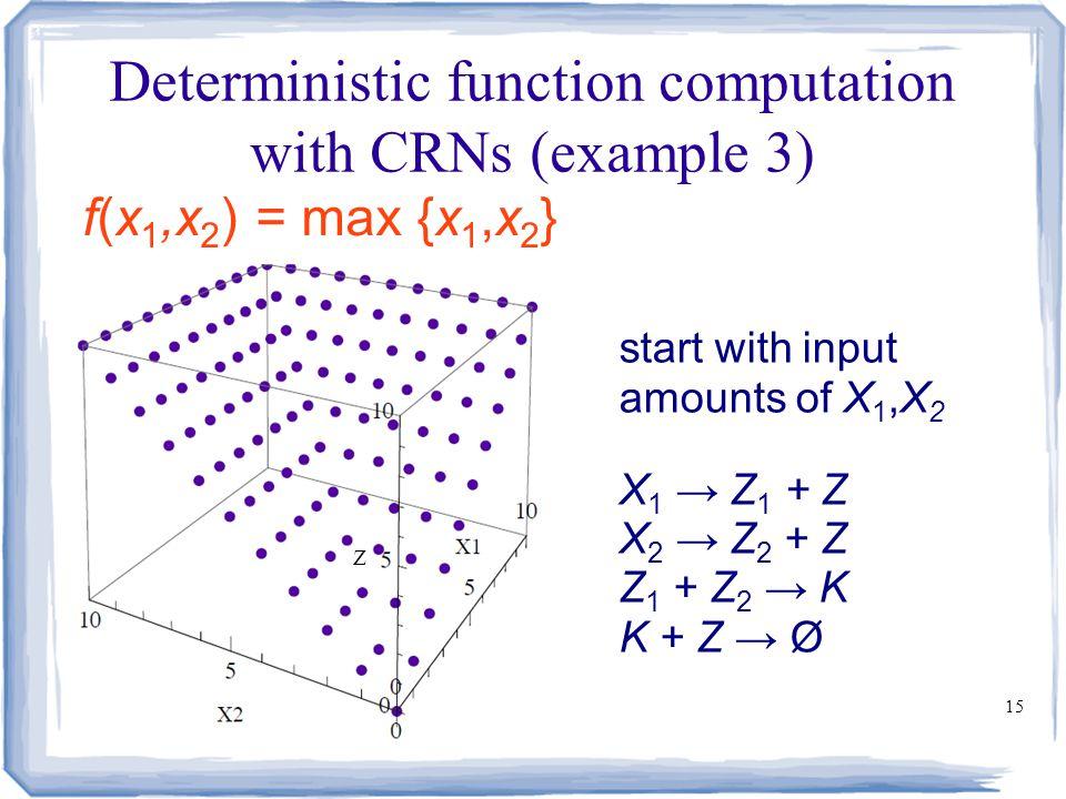 15 Deterministic function computation with CRNs (example 3) f(x 1,x 2 ) = max {x 1,x 2 } start with input amounts of X 1,X 2 X 1 → Z 1 + Z X 2 → Z 2 + Z Z 1 + Z 2 → K K + Z → Ø Z
