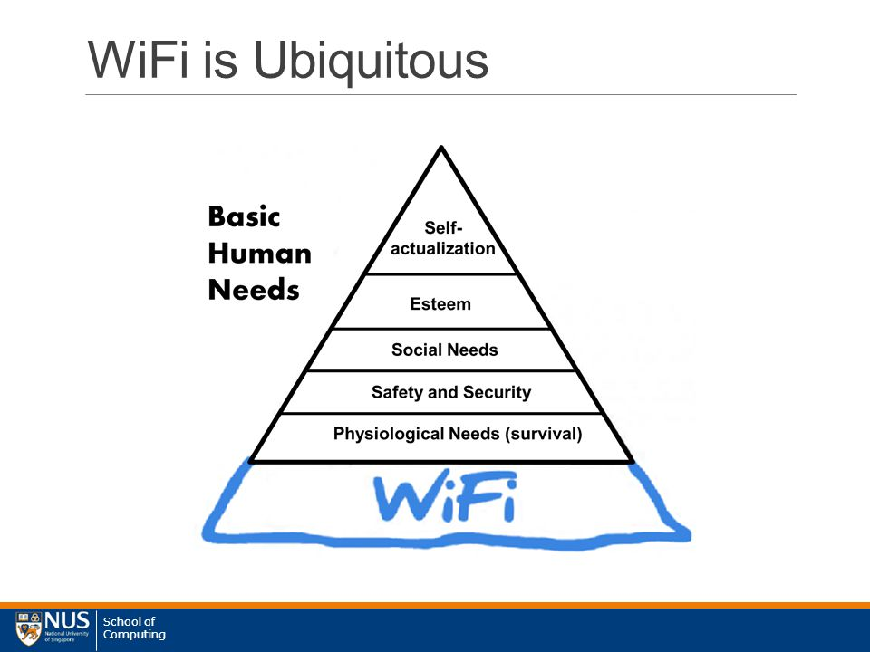 School of Computing WiFi is Ubiquitous