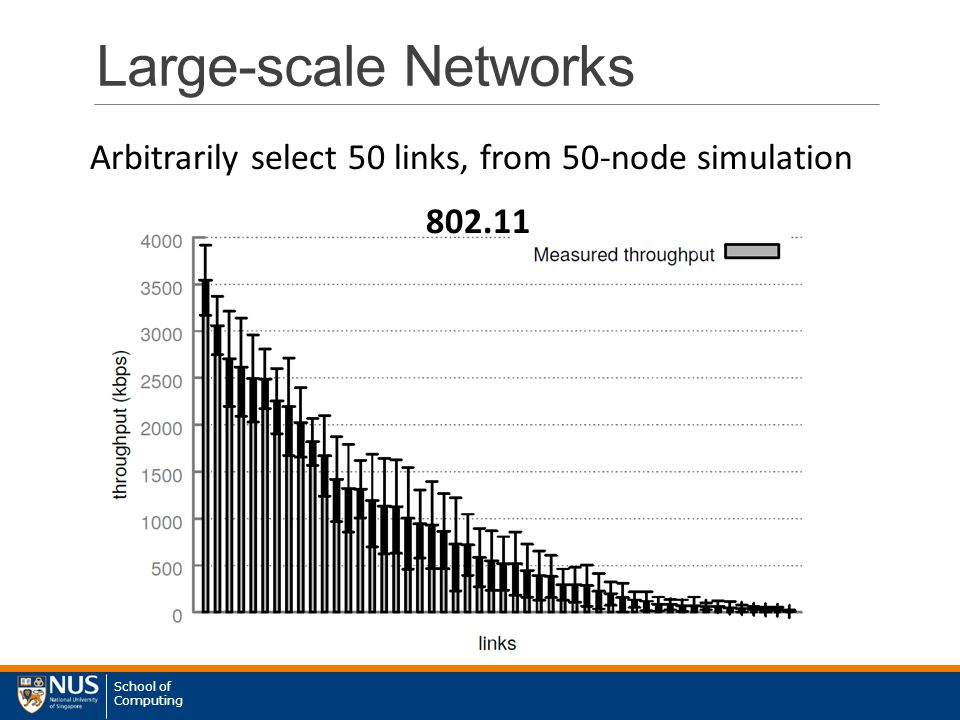 School of Computing Large-scale Networks Arbitrarily select 50 links, from 50-node simulation 802.11