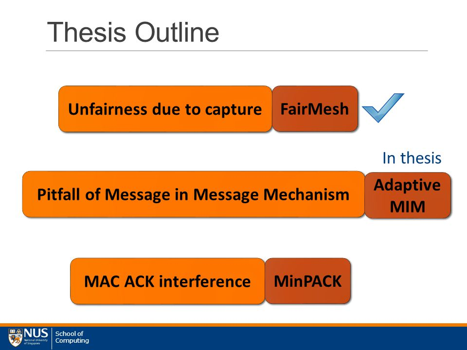 School of Computing Thesis Outline Unfairness due to capture Pitfall of Message in Message Mechanism MAC ACK interference FairMesh Adaptive MIM MinPACK In thesis