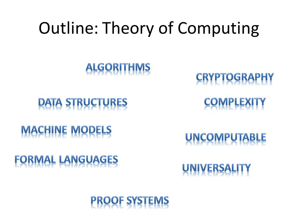 This course First half: algorithms and data-structures Second half: Some complexity, computability, formal languages – NP-completeness – Computable and uncomputable problems – Time-hierarchy – Automata and Circuits