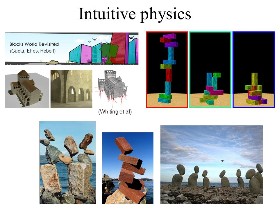 Intuitive physics (Whiting et al) (Gupta, Efros, Hebert)