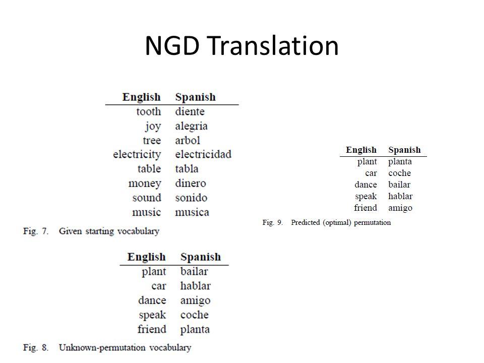 NGD Translation