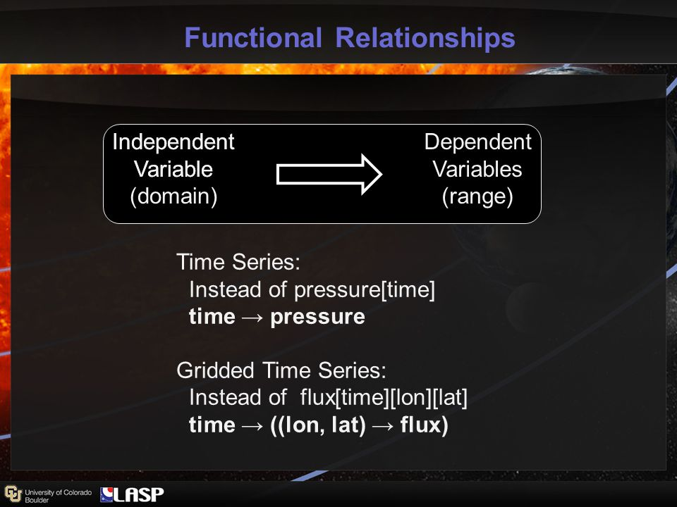 Functional Relationships Independent Variable (domain) Dependent Variables (range) Independent Variable Time Series: Instead of pressure[time] time → pressure Gridded Time Series: Instead of flux[time][lon][lat] time → ((lon, lat) → flux)