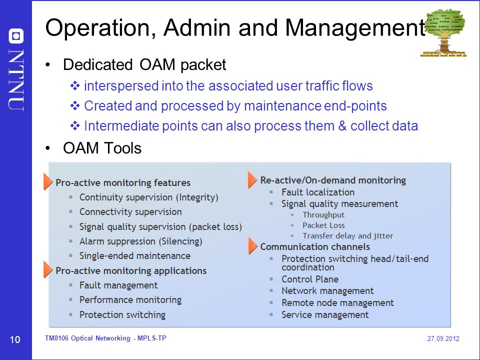 10 Operation, Admin and Management Dedicated OAM packet  interspersed into the associated user traffic flows  Created and processed by maintenance end-points  Intermediate points can also process them & collect data OAM Tools 27.09.2012 TM8106 Optical Networking - MPLS-TP