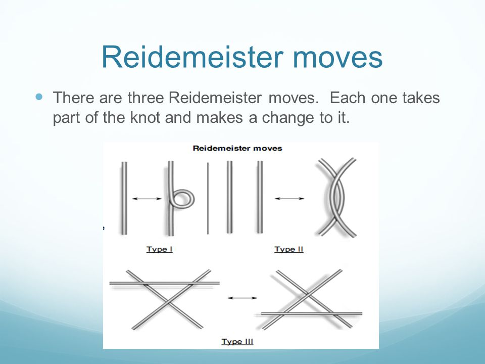 Reidemeister moves There are three Reidemeister moves.