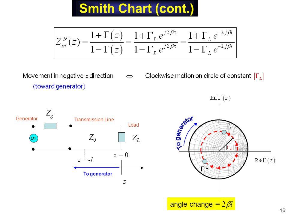 Smith Chart (cont.) angle change = 2  l 16 Transmission Line Generator Load z = -l To generator ZgZg z ZLZL z = 0 Z0Z0 S