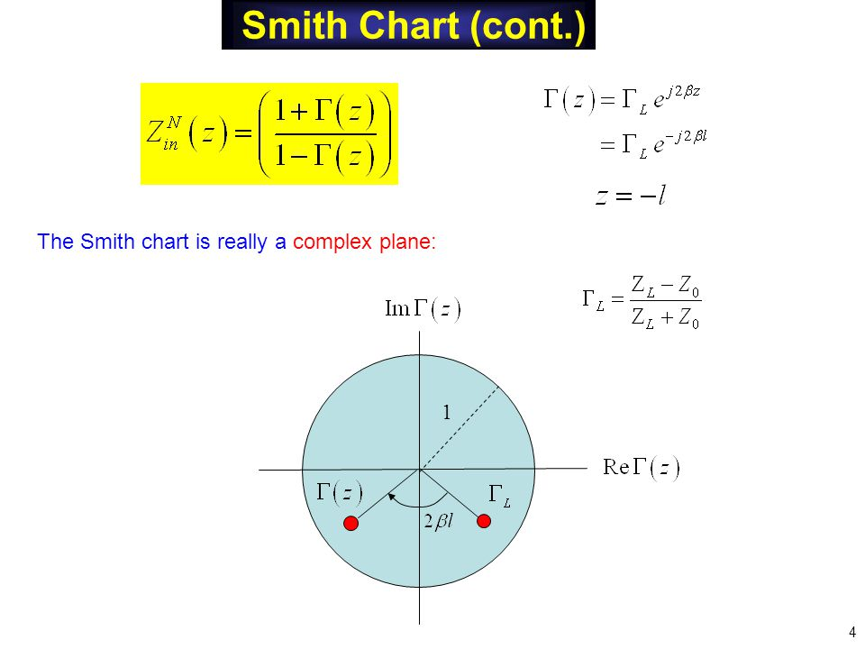 Smith Chart (cont.) The Smith chart is really a complex plane: 1 4