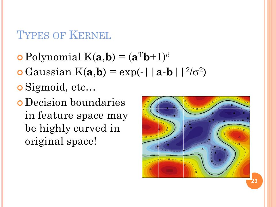 T YPES OF K ERNEL Polynomial K( a, b ) = ( a T b +1) d Gaussian K( a, b ) = exp(-|| a - b || 2 /  2 ) Sigmoid, etc… Decision boundaries in feature space may be highly curved in original space.
