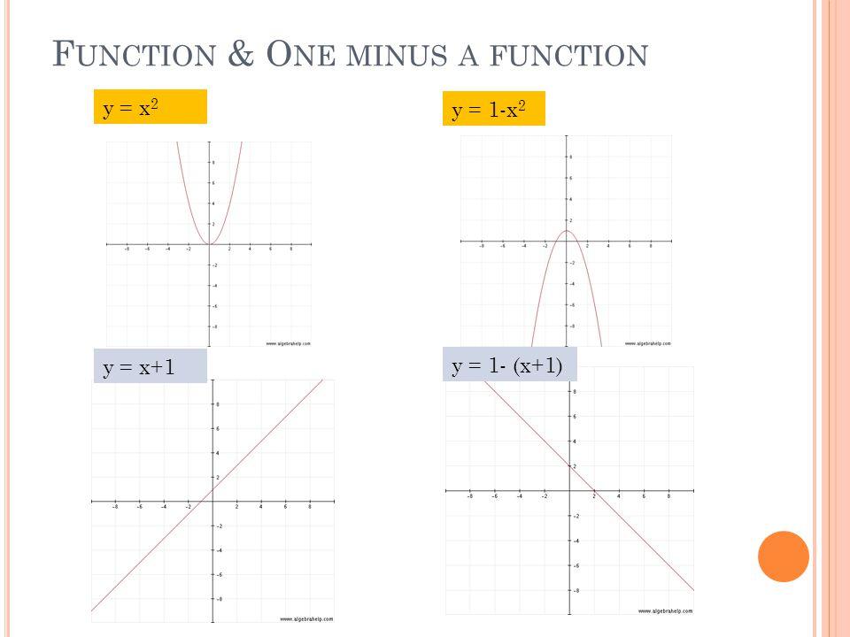 F UNCTION & O NE MINUS A FUNCTION y = x 2 y = 1-x 2 y = x+1 y = 1- (x+1)