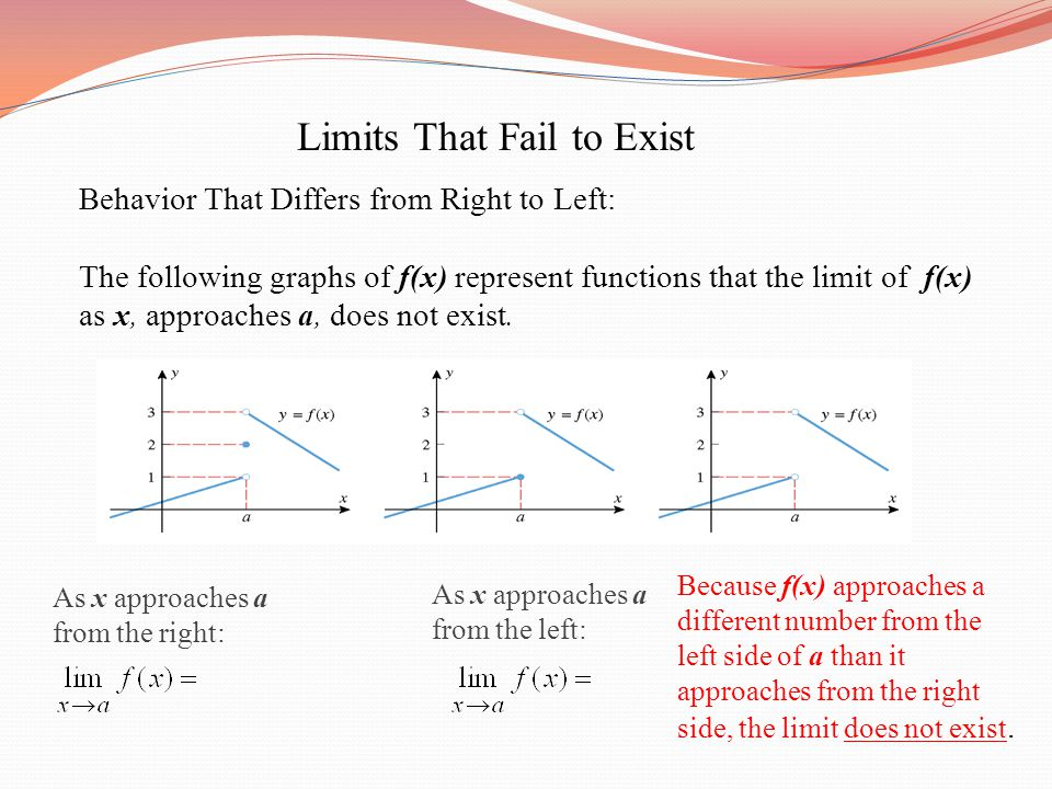 Behavior That Differs from Right to Left: The following graphs of f(x) represent functions that the limit of f(x) as x, approaches a, does not exist.