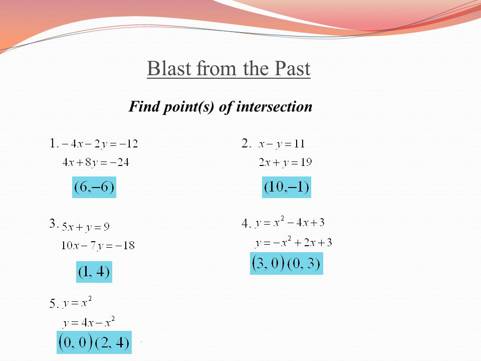. Blast from the Past Find point(s) of intersection 1. 2. 3.4. 5.