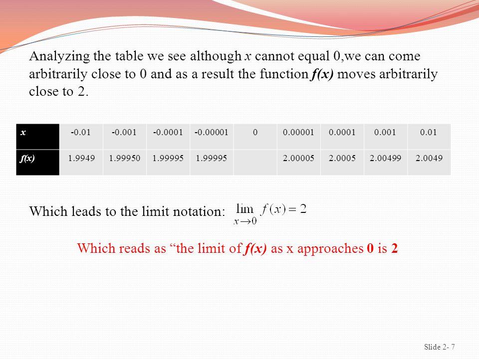 Exploration: Estimate numerically the x0.750.90.990.99911.0011.011.11.25 f(x)2.3132.7102.9702.997?3.0033.0303.3103.813 X1.751.91.991.99922.0012.012.12.25 f(x)????????.