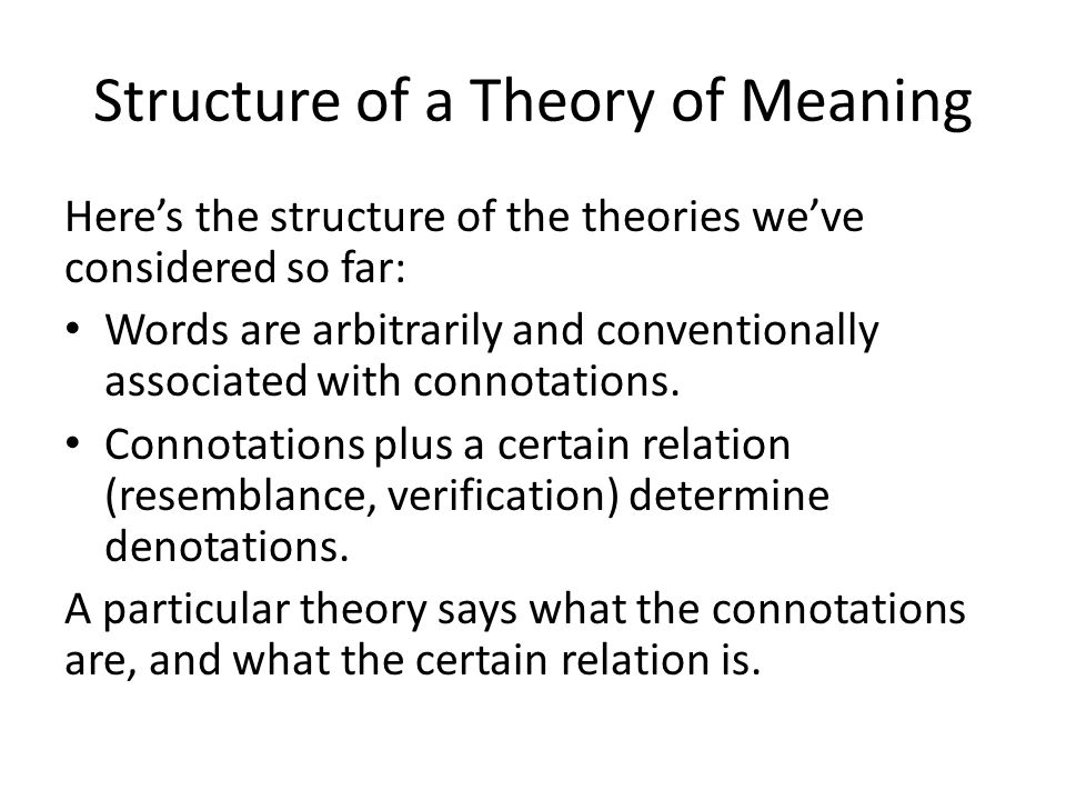 Structure of a Theory of Meaning Here's the structure of the theories we've considered so far: Words are arbitrarily and conventionally associated with connotations.