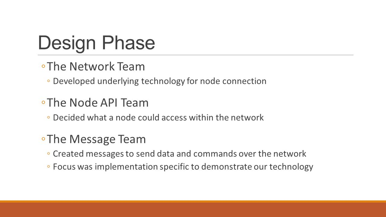 Implementation Phase ◦The Shared Library Team ◦Coded the API + network backbone ◦The Message Library Team ◦Standardized serialization/deserialization mechanism ◦The Expert Implementation Team ◦ Implemented more complicated node behaviors for the demo ◦The Demo & Presentation Team ◦Planned the demo network ◦Created the presentation of network capabilities