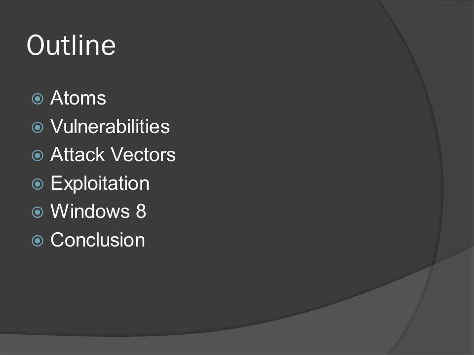 Outline  Atoms  Vulnerabilities  Attack Vectors  Exploitation  Windows 8  Conclusion