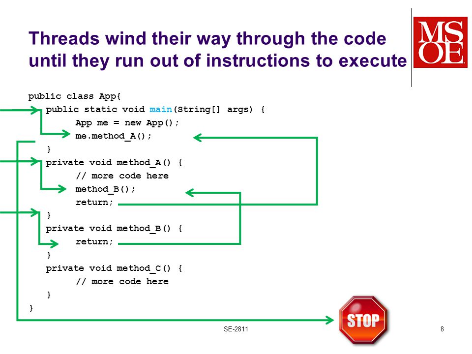 Threads wind their way through the code until they run out of instructions to execute public class App{ public static void main(String[] args) { App me = new App(); me.method_A(); } private void method_A() { // more code here method_B(); return; } private void method_B() { return; } private void method_C() { // more code here } SE-28118