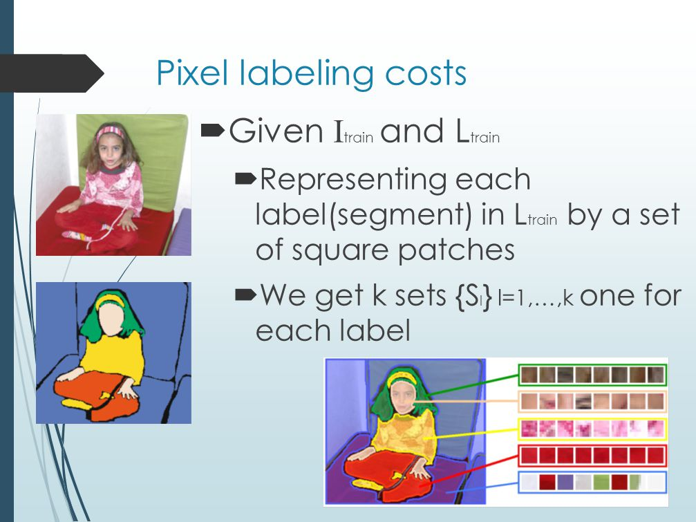 Pixel labeling costs  Given I train and L train  Representing each label(segment) in L train by a set of square patches  We get k sets {S l } l=1,…,k one for each label