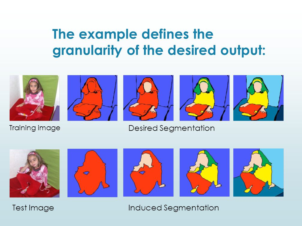 Bear results  invariant to the number of instances of each semantic part within the image, and insensitive to the shape of each part.