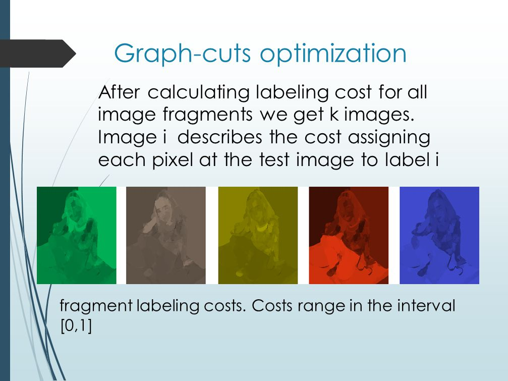 Graph-cuts optimization After calculating labeling cost for all image fragments we get k images.