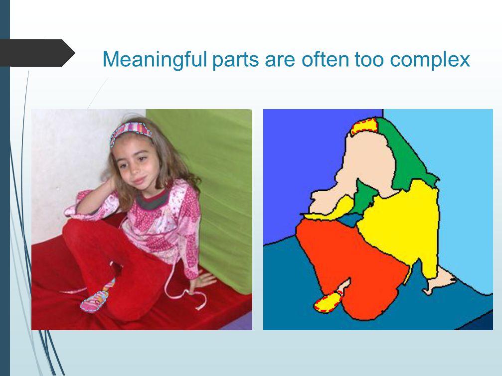  Enforces a locally coherent labeling Training image Training seg.