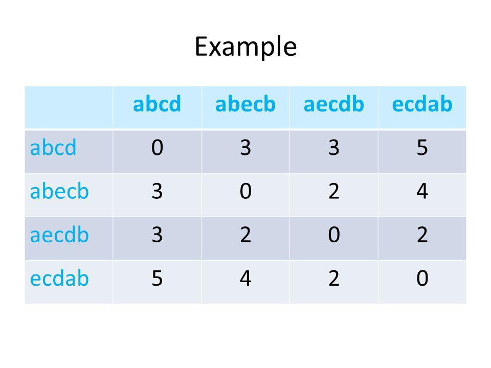 Example abcdabecbaecdbecdab abcd0335 abecb3024 aecdb3202 ecdab5420