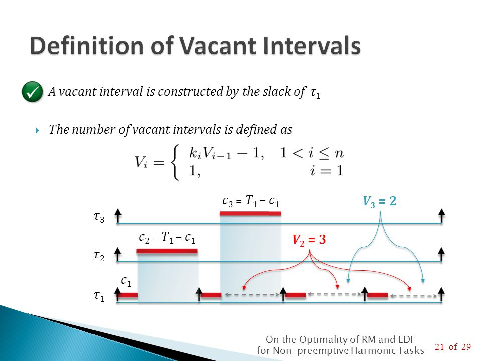 21 of 29 On the Optimality of RM and EDF for Non-preemptive Harmonic Tasks  A vacant interval is constructed by the slack of τ 1  The number of vacant intervals is defined as τ3τ3 c 3 = T 1 – c 1 τ1τ1 c1c1 τ2τ2 c 2 = T 1 – c 1 V 2 = 3 V 3 = 2