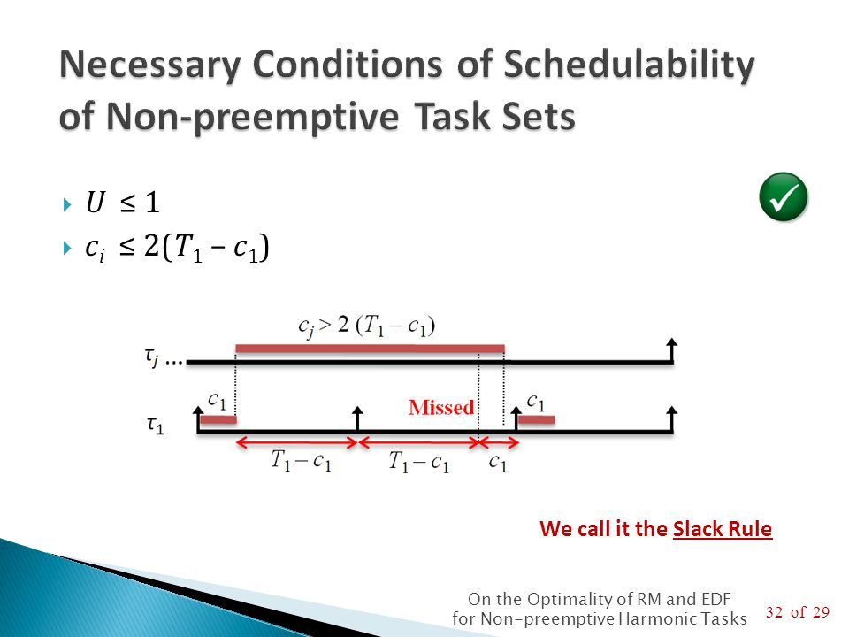 32 of 29 On the Optimality of RM and EDF for Non-preemptive Harmonic Tasks  U ≤ 1  c i ≤ 2(T 1 – c 1 ) We call it the Slack Rule