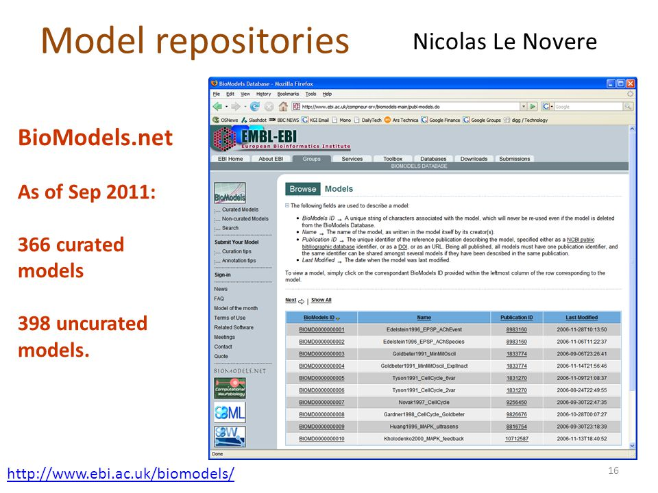 Model repositories BioModels.net As of Sep 2011: 366 curated models 398 uncurated models. http://www.ebi.ac.uk/biomodels/ Nicolas Le Novere 16