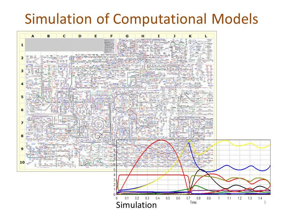 Simulation of Computational Models Simulation 5