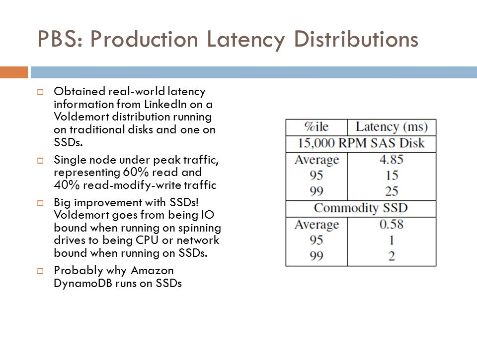 PBS: Production Latency Distributions  Obtained real-world latency information from LinkedIn on a Voldemort distribution running on traditional disks