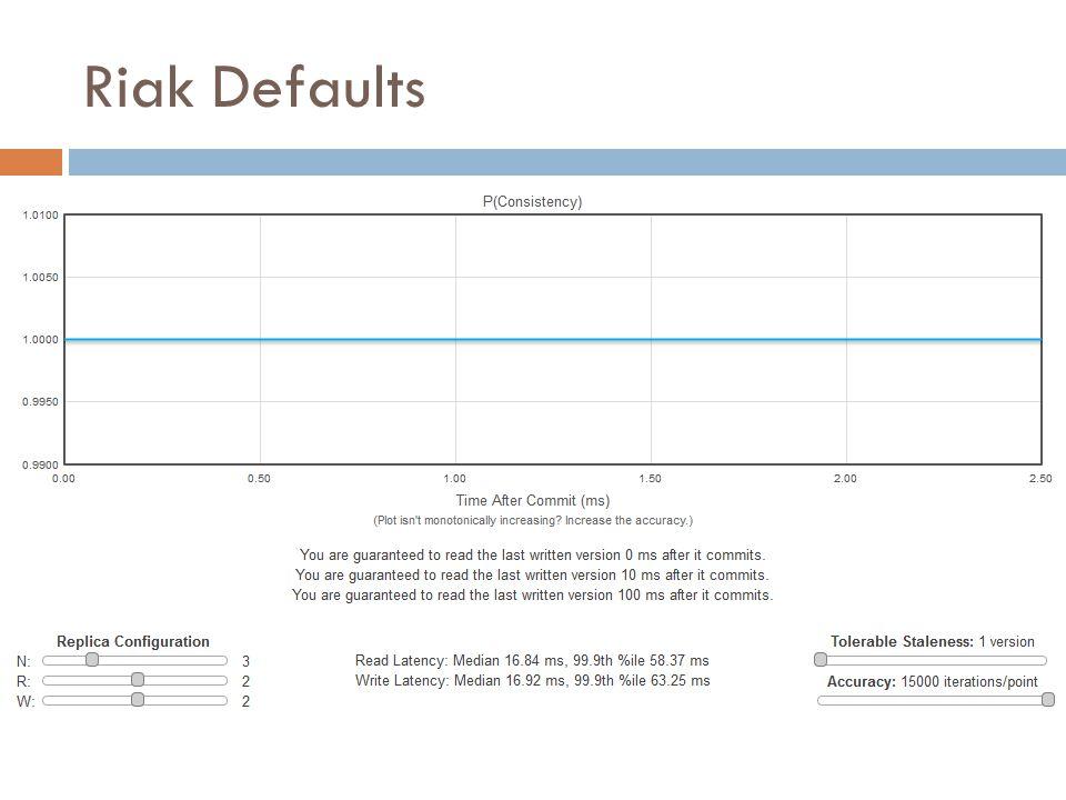 Riak Defaults