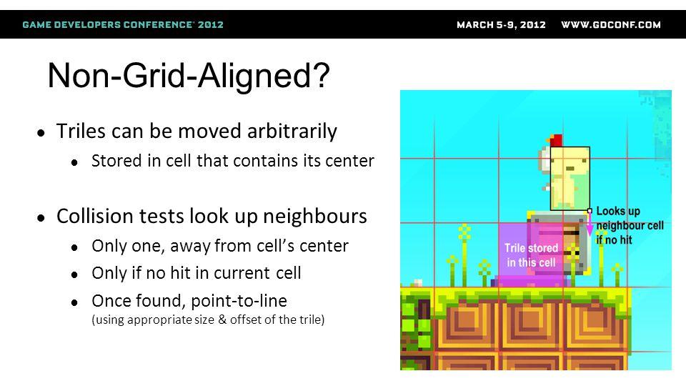 Non-Grid-Aligned.