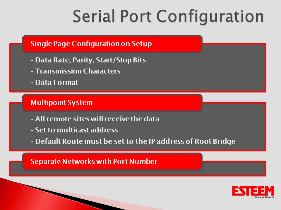 Data Rate, Parity, Start/Stop Bits Transmission Characters Data Format Single Page Configuration on Setup All remote sites will receive the data Set to multicast address Default Route must be set to the IP address of Root Bridge Multipoint SystemSeparate Networks with Port Number