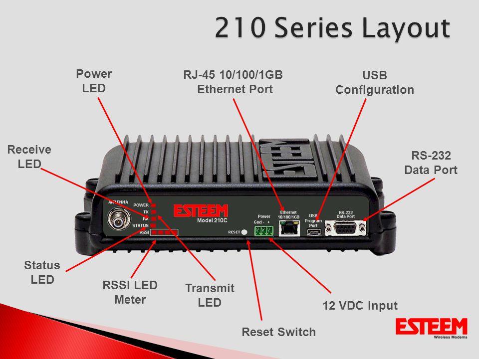 12 VDC Input Reset Switch USB Configuration RJ-45 10/100/1GB Ethernet Port Transmit LED Receive LED Status LED RS-232 Data Port Power LED RSSI LED Meter