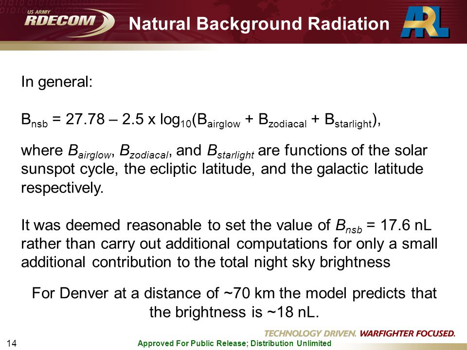 Approved For Public Release; Distribution Unlimited 14 In general: B nsb = 27.78 – 2.5 x log 10 (B airglow + B zodiacal + B starlight ), where B airglow, B zodiacal, and B starlight are functions of the solar sunspot cycle, the ecliptic latitude, and the galactic latitude respectively.