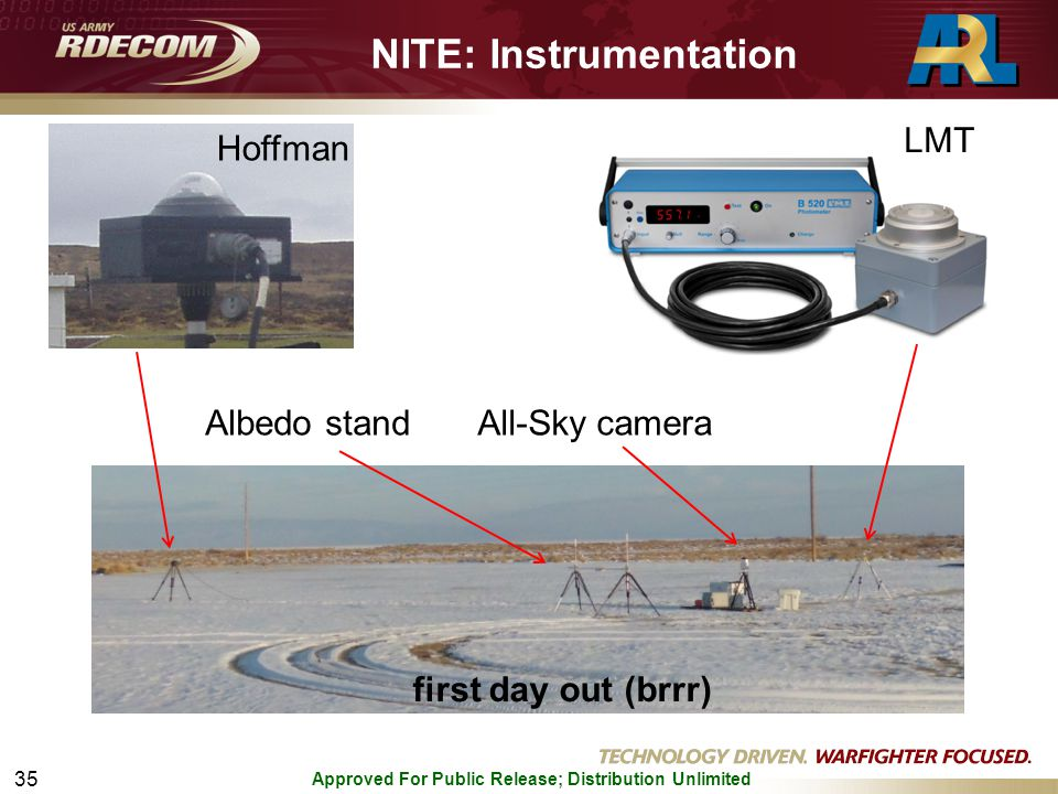 Approved For Public Release; Distribution Unlimited 35 LMT Hoffman All-Sky cameraAlbedo stand first day out (brrr) NITE: Instrumentation