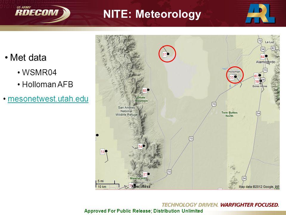 Approved For Public Release; Distribution Unlimited Met data WSMR04 Holloman AFB mesonetwest.utah.edu NITE: Meteorology