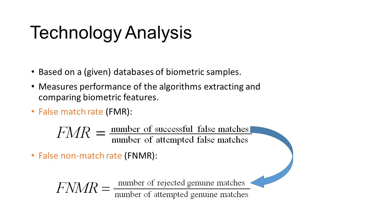 Technology Analysis Based on a (given) databases of biometric samples.