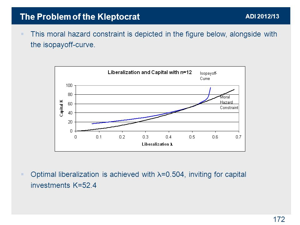 ADI 2012/13 172  This moral hazard constraint is depicted in the figure below, alongside with the isopayoff-curve.