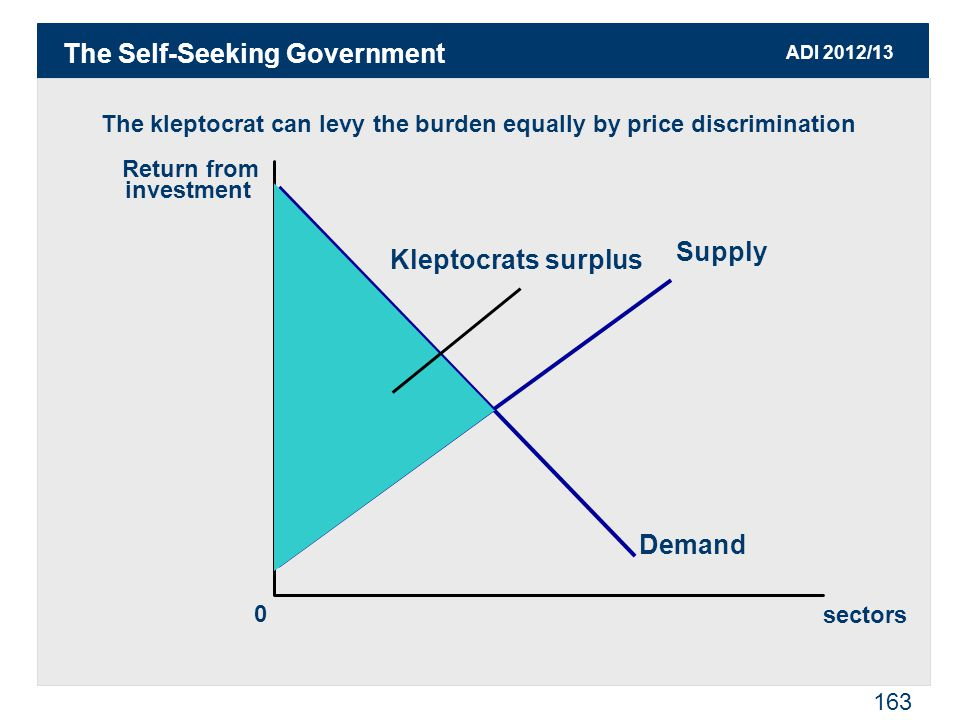 ADI 2012/13 163 Return from investment 0 sectors Supply Demand Kleptocrats surplus The kleptocrat can levy the burden equally by price discrimination The Self-Seeking Government